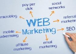 Cách xây dựng kế hoạch marketing trên trang web của bạn