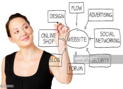 Thiết kế web quận 1