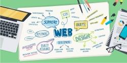 Thời gian để thực hiện xong thiết kế website ?